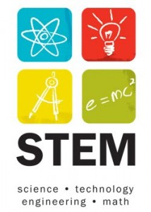 STEM is short for Science, Technology, Engineering, and Math